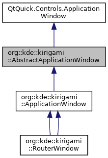 Kirigami2 - org::kde::kirigami::AbstractApplicationWindow Class